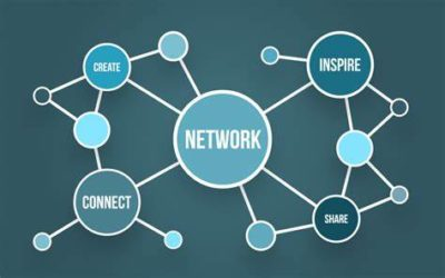 How to Start Building a Professional Network